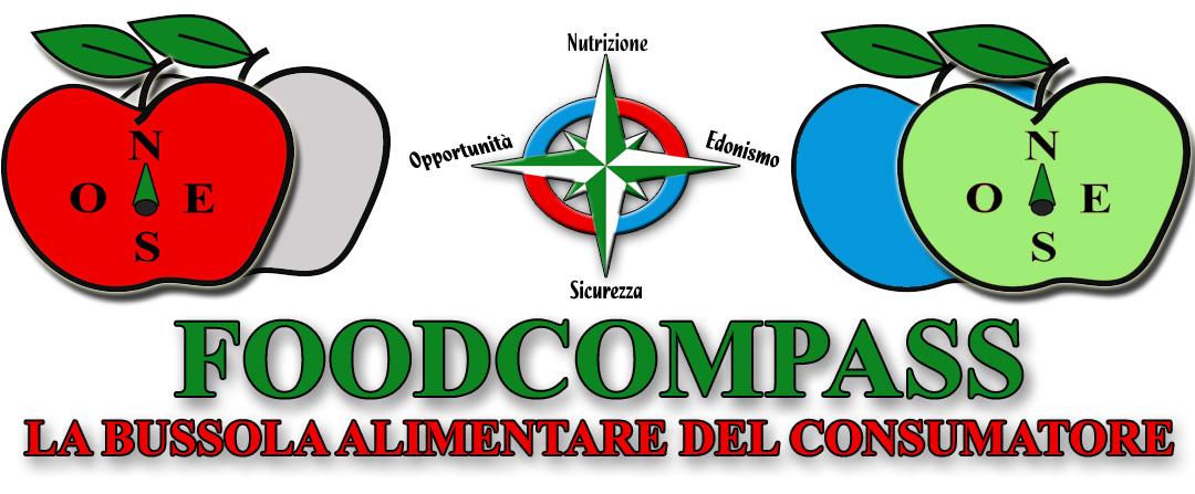 FOODCOMPASS